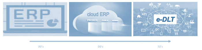 From ERP to eDLT platforms